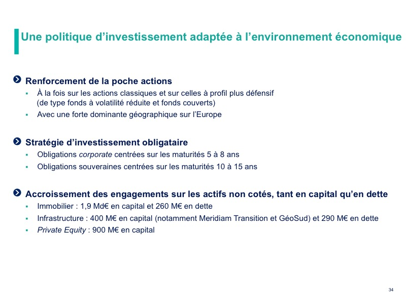 Structure de capital du Groupe sous Solvabilité 2