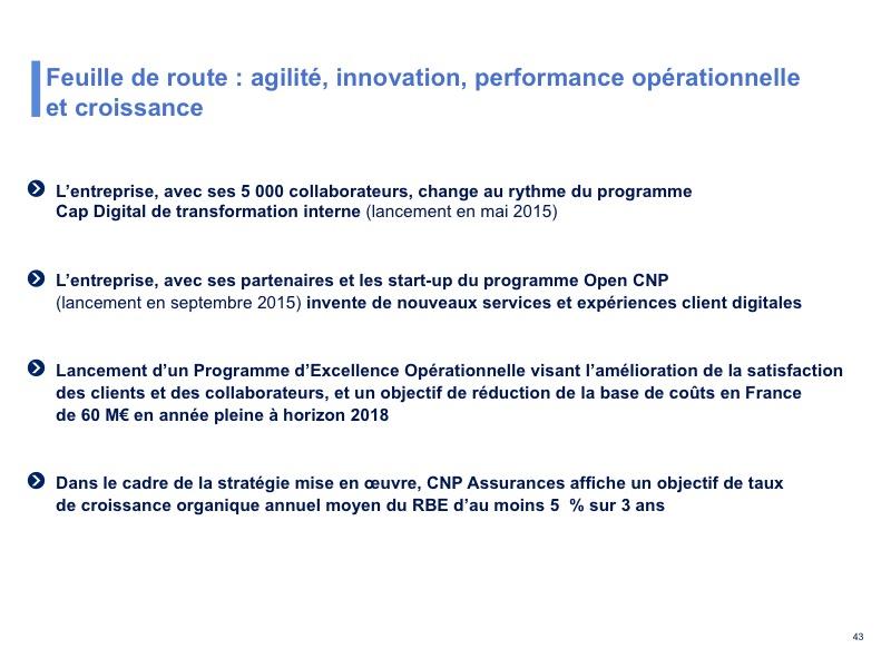 Feuille de route : agilité, innovation, performance opérationnelle  et croissance