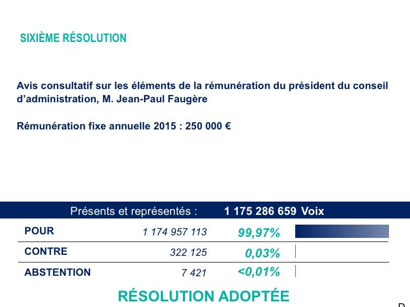 Septième résolution<br>Avis consultatif sur les éléments de la rémunération du directeur général, M. Frédéric Lavenir