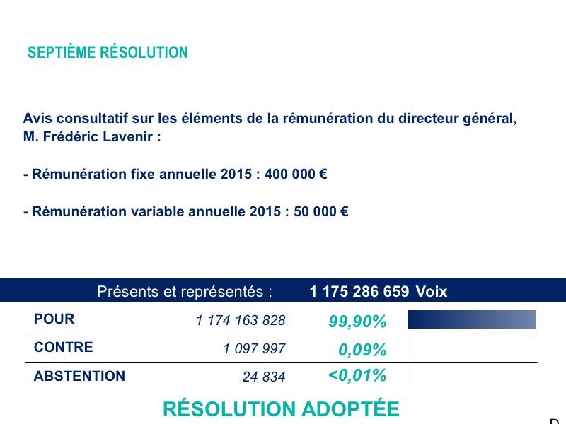 Sixième résolution<br>Avis consultatif surles éléments de la rémunération du président du conseil d'administration, M. Jean-Paul Faugère