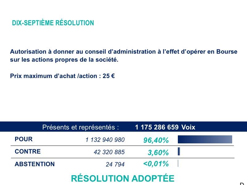 Dix-septième résolution<br>Résultat