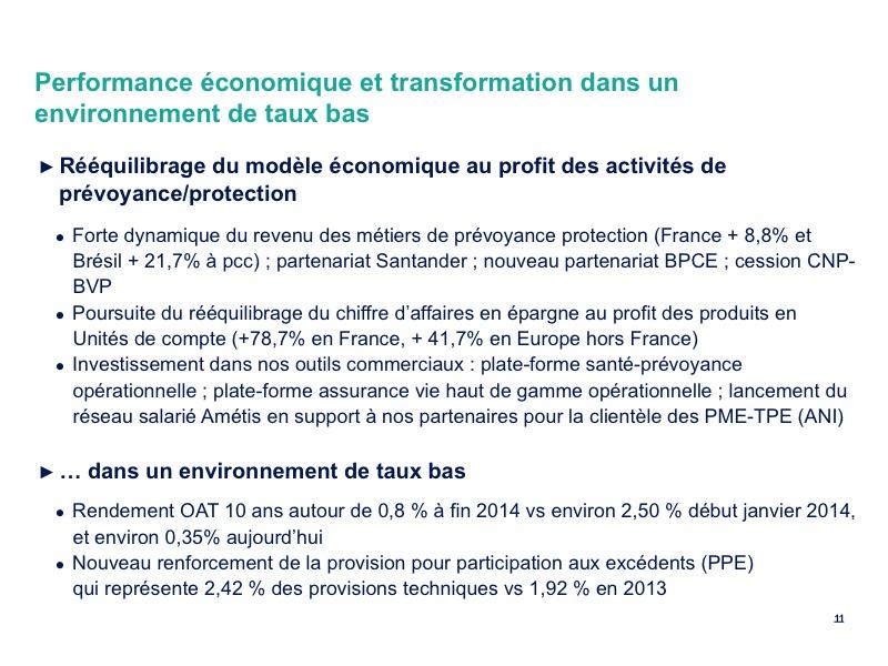 Performance économique et transformation dans un environnement de taux bas