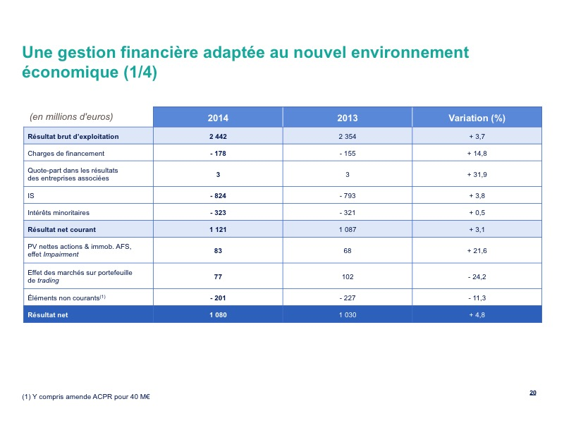 Une gestion financière adaptée au nouvel environnement économique (1/4)