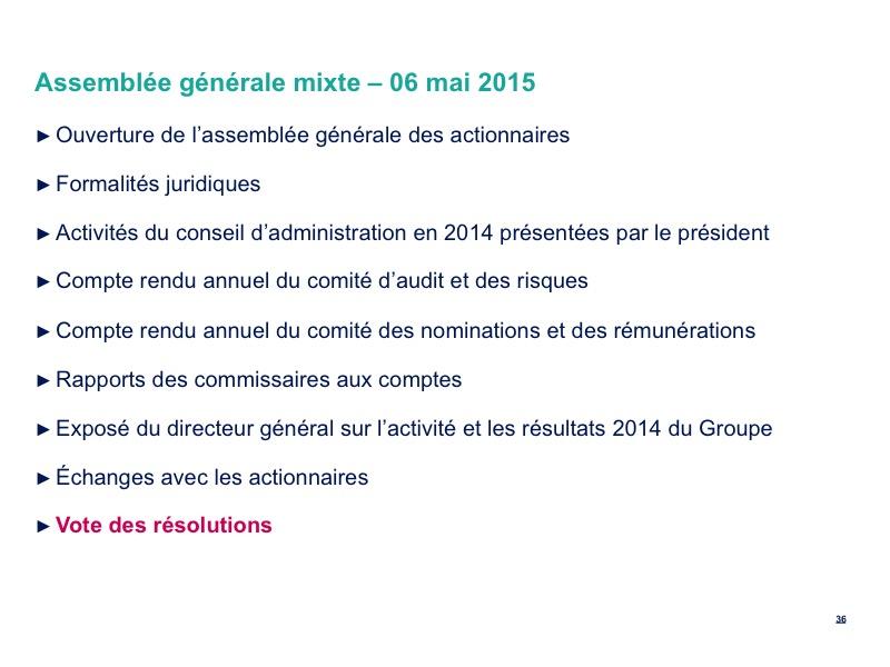 <b>Vote des résolutions</b>