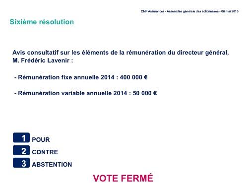 Sixième résolution<br>Avis consultatif sur les éléments de la rémunération du directeur général, M. Frédéric Lavenir