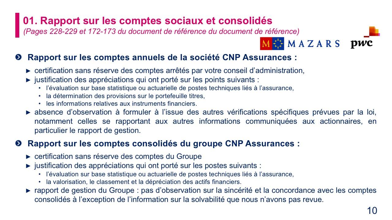 Rapport sur les comptes sociaux et consolidés (2)