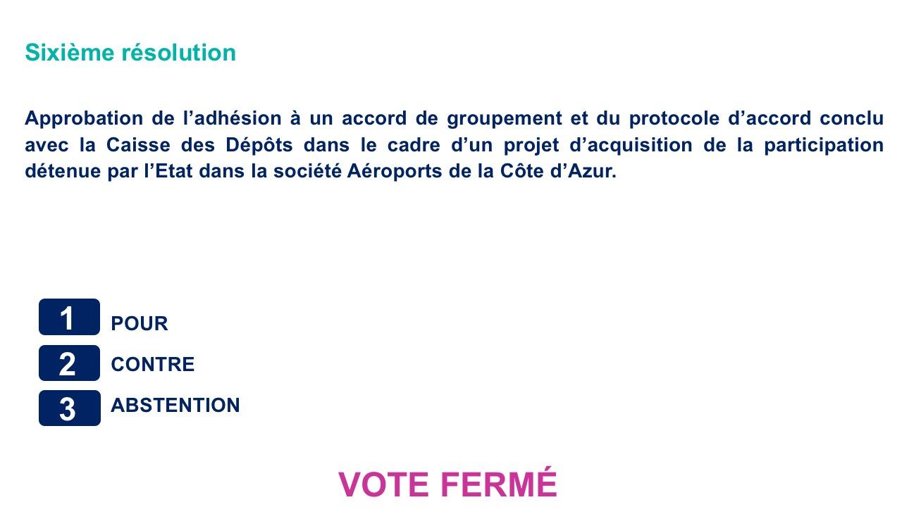 Sixième résolution<br>Approbation de l'adhésion à un accord de groupement et du protocole d'accord conclu avec la Caisse des Dépôts dans le cadre d'un projet d'acquisition de la participation détenue par l'Etat dans la société Aéroports de la Côte d'Azur.