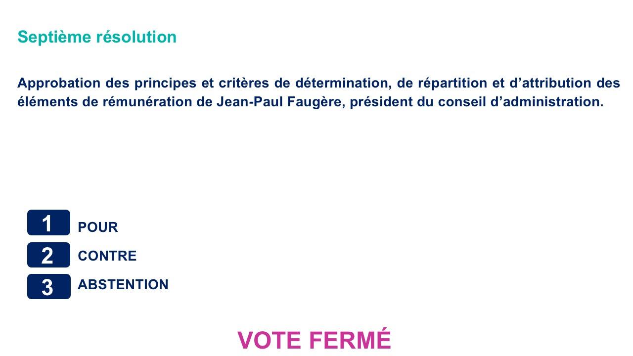 Septième résolution<br>Approbation des principes et critères de détermination, de répartition et d'attribution des éléments de rémunération de Jean-Paul Faugère, président du conseil d'administration.
