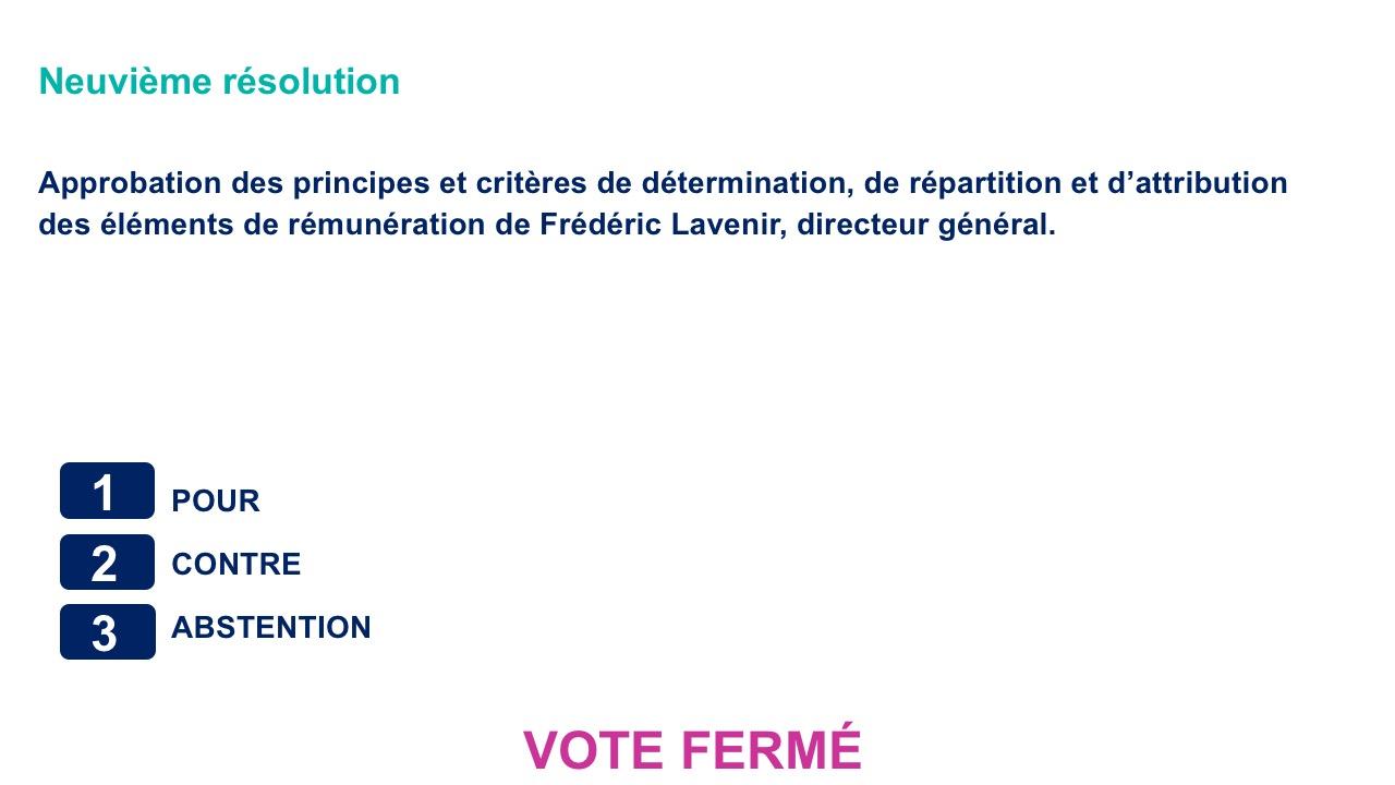 Neuvième résolution<br>Approbation des principes et critères de détermination, de répartition et d'attribution des éléments de rémunération de Frédéric Lavenir, directeur général.