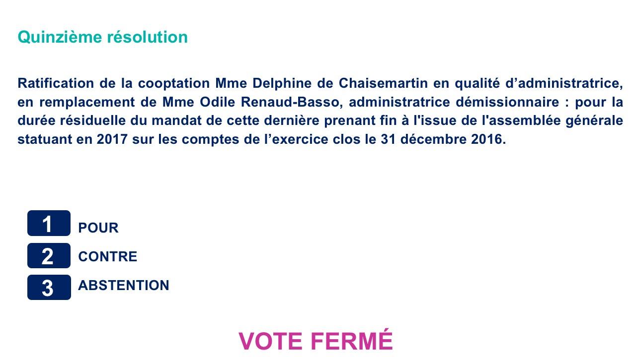 Quinzième résolution<br>Ratification de la cooptation Mme Delphine de Chaisemartin en qualité d'administratrice, en remplacement de Mme Odile Renaud-Basso, administratrice démissionnaire