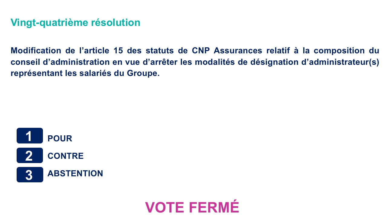 Vingt-quatrième résolution<br>Modification de l'article 15 des statuts de CNP Assurances relatif à la composition du conseil d'administration en vue d'arrêter les modalités de désignation d'administrateur(s) représentant les salariés du Groupe.