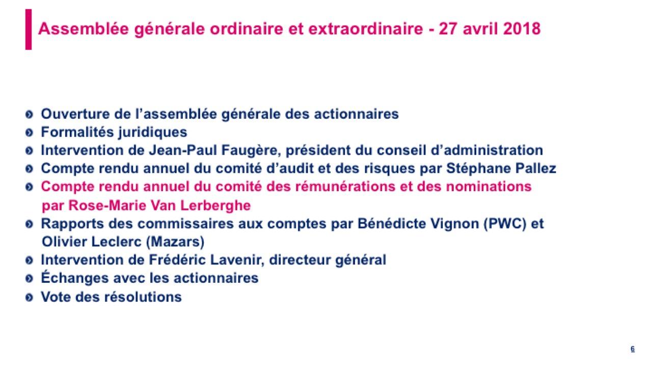 <b>Compte rendu annuel du comité des nominations et des rémunérations</b>