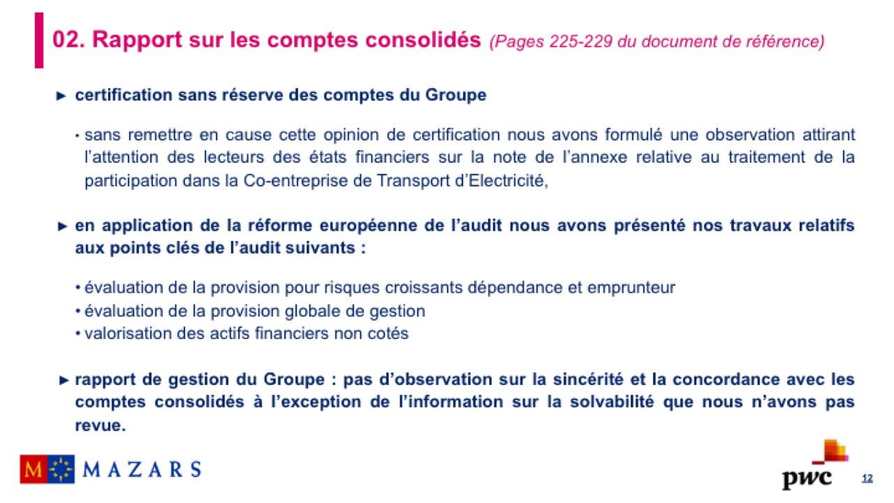 Rapport sur les comptes consolidés (2)