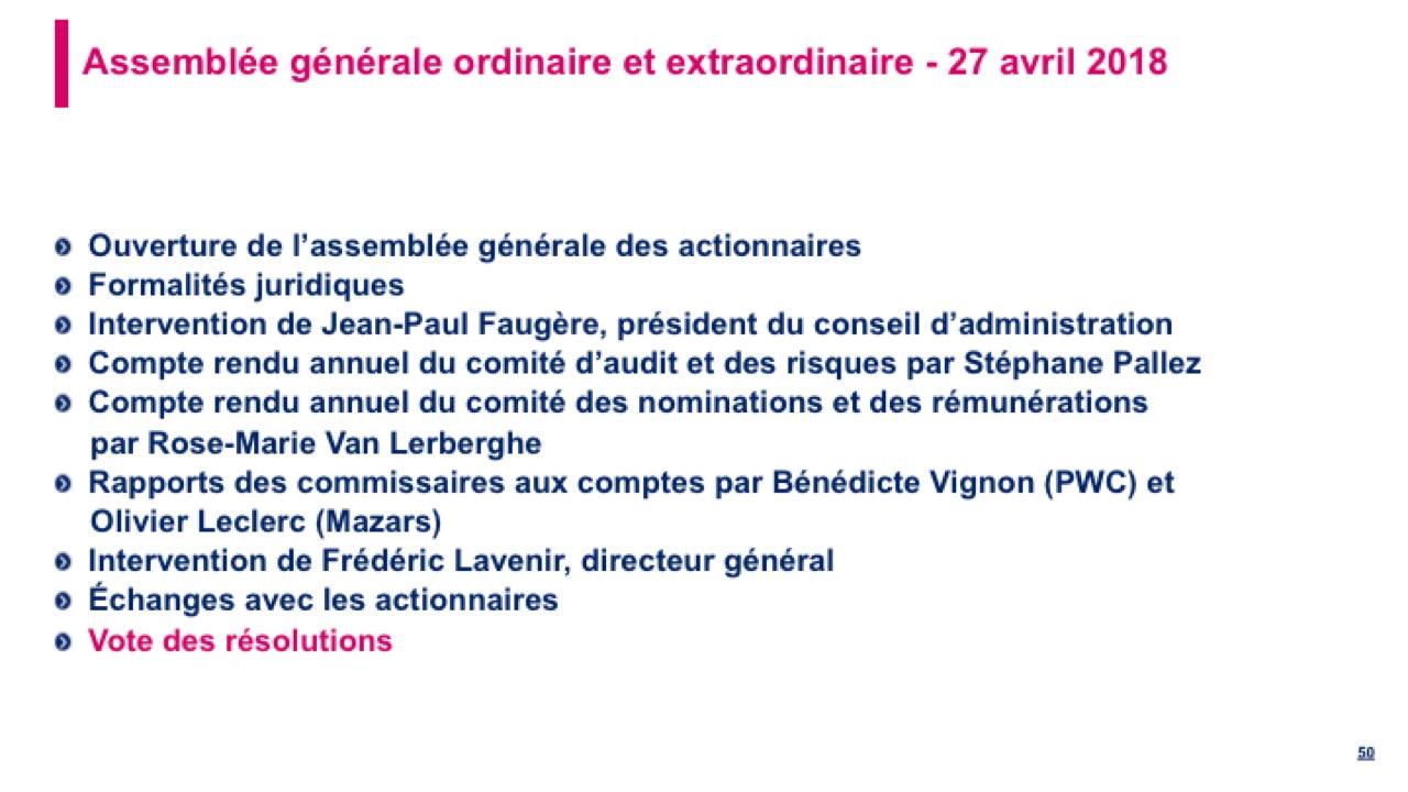 Vote des résolutions (1)