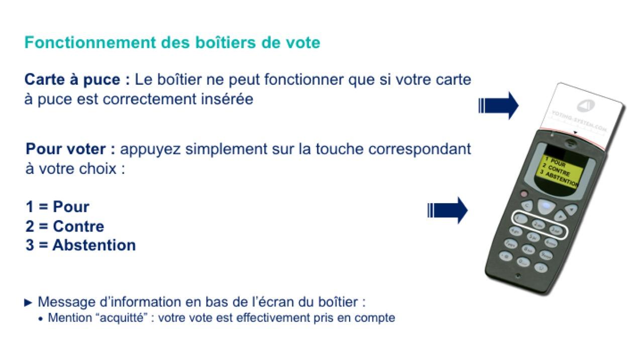 Fonctionnement des boîtiers de vote