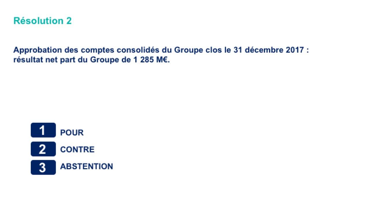 Deuxième résolution<br>Approbation des comptes consolidés du Groupe clos le 31 décembre 2017