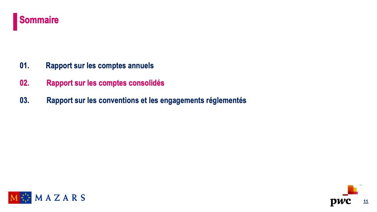 Rapport sur les comptes consolidés (1)
